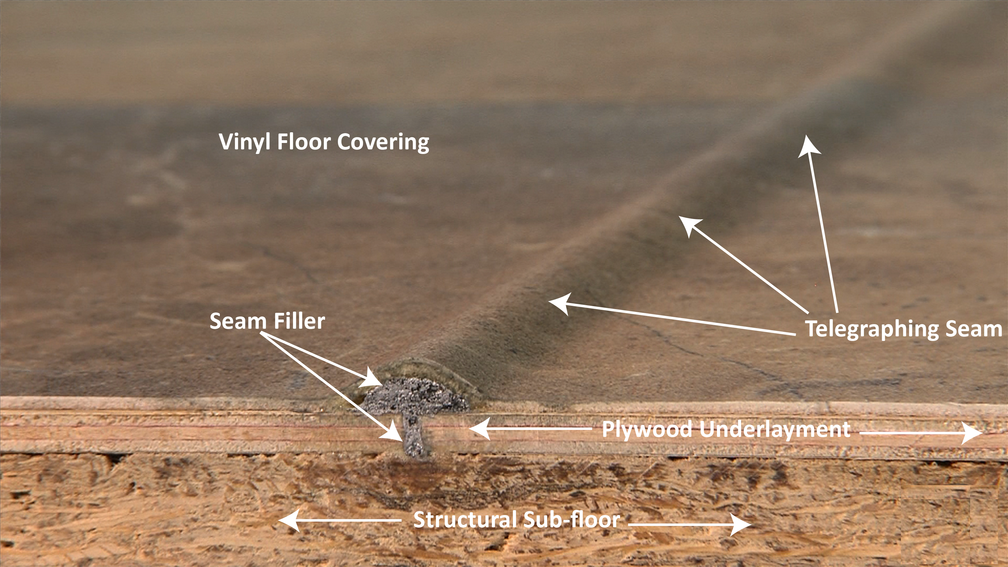 SurePly Plywood Underlayment Installation Guide - Install vinyl flooring over plywood subfloor